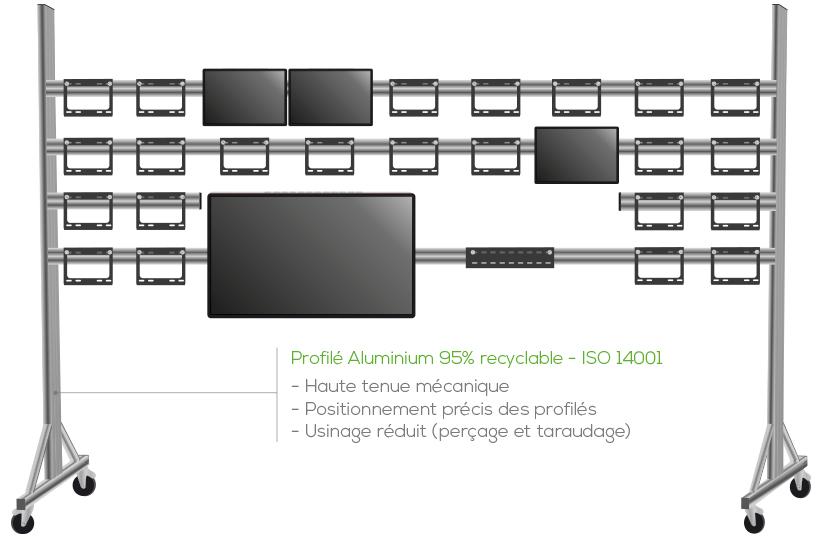 iPURE Multi-écrans sur mesure